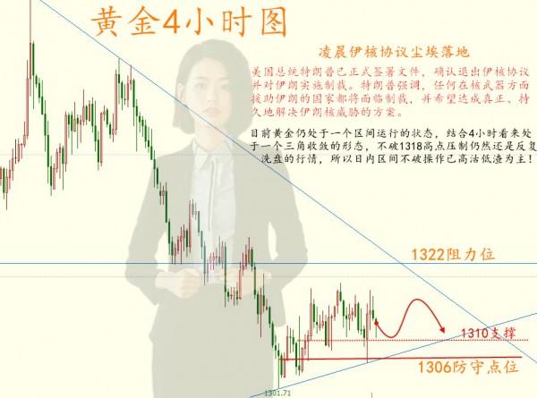 5月9日美指强力的反扑之下,黄金不遗余力的控制住中期趋势!