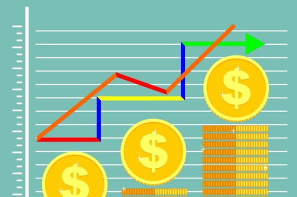 外汇交易流程分析