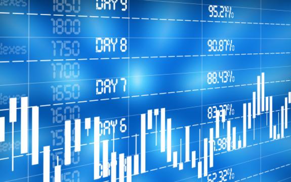 程序化交易中的滑点影响怎样来规避?